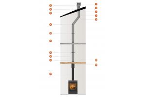 Dubbelwandige kachelpijp installatie handleiding