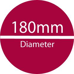 180 mm