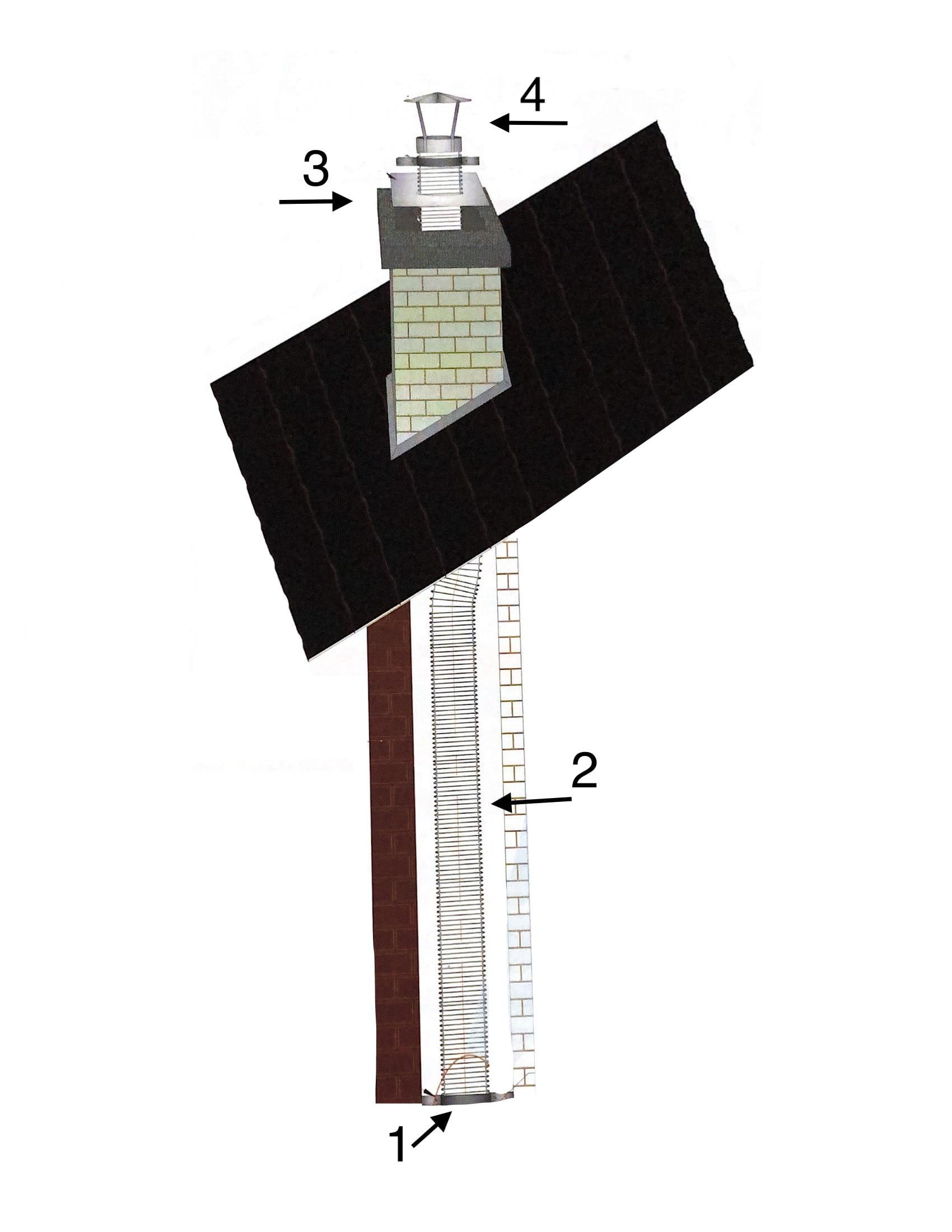 Flexibele kachelpijp installatie handleiding