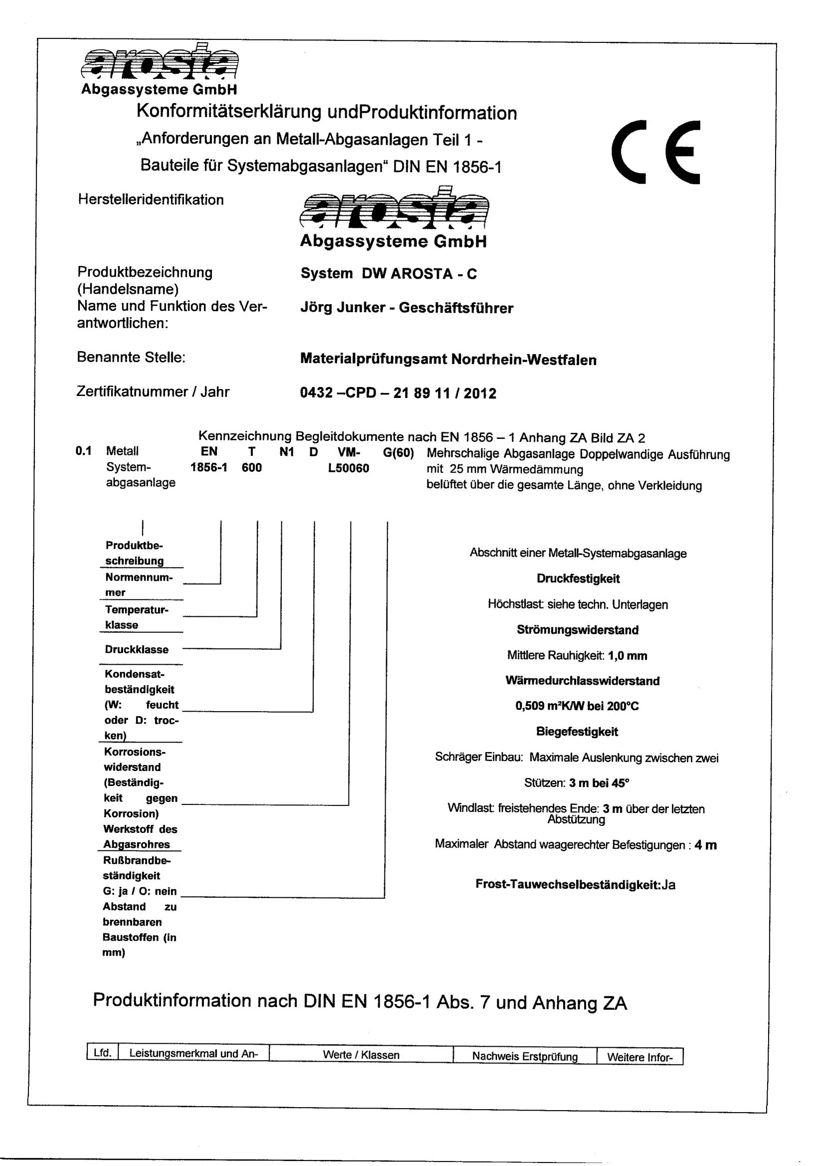 Certificaat Arosta